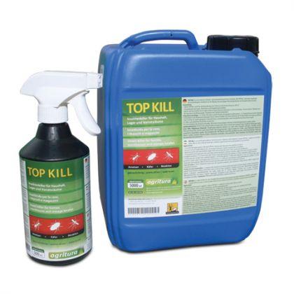 Top Kill